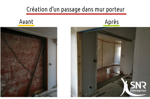 R novation maison laval cr er un passage dans un mur for Fenetre mur porteur